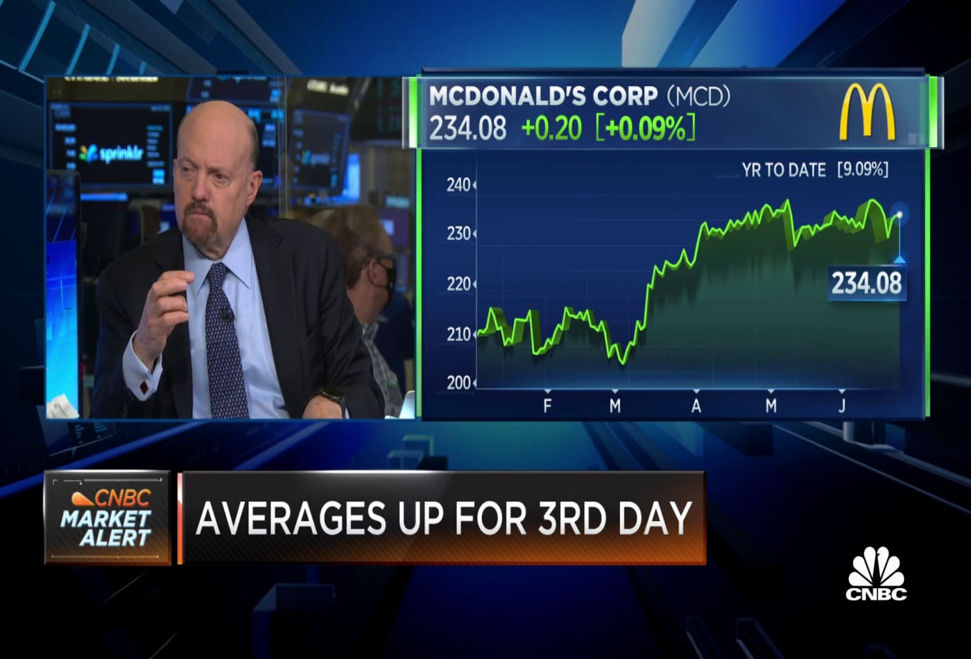 Jim Cramer on Intercontinental Exchange and McDonald's