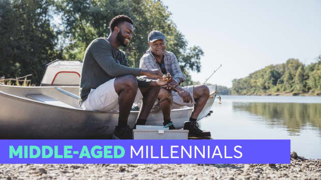 61% of older millennials believe they'll be working at least part-time during retirement