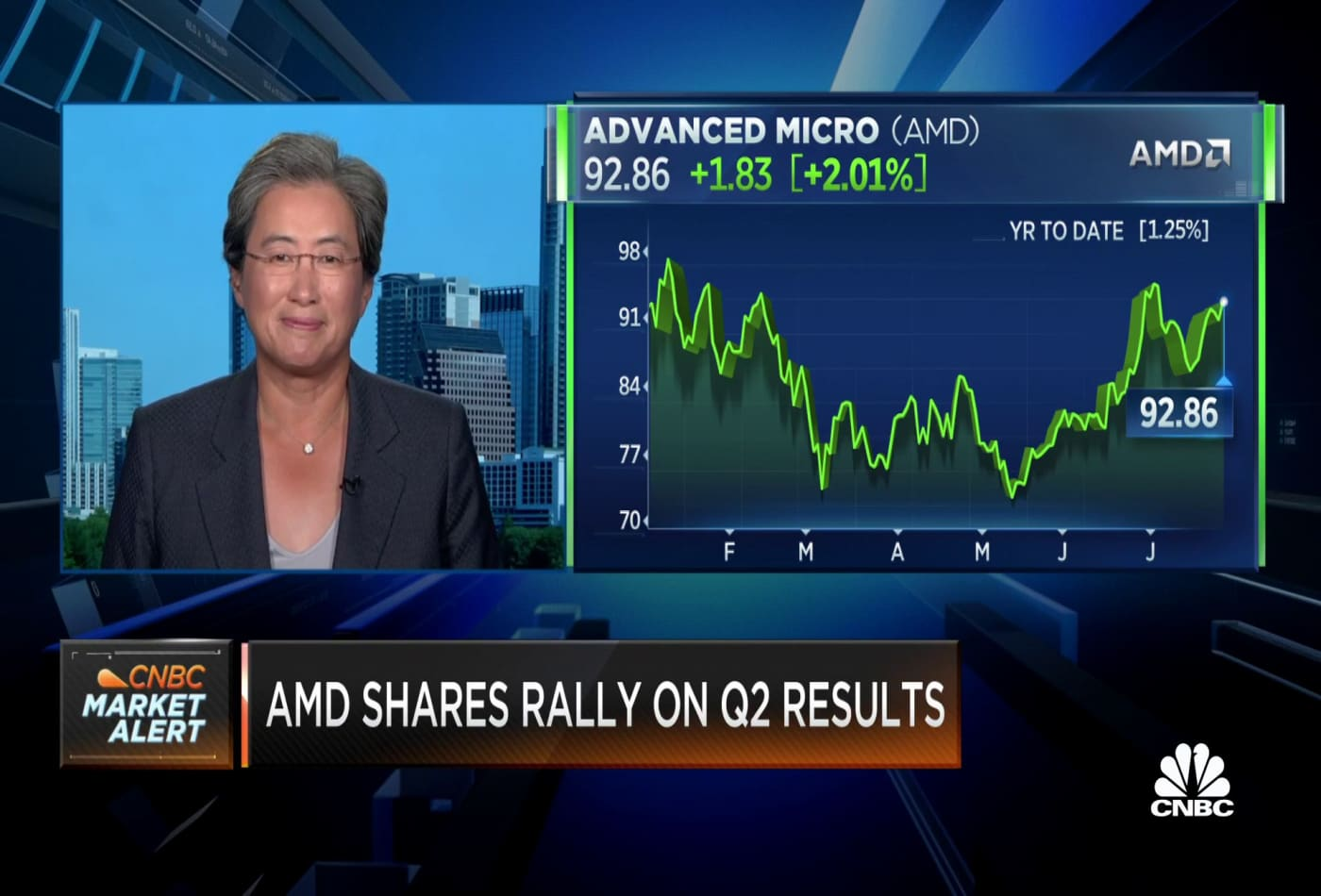 AMD CEO on earnings: It's a strong demand environment