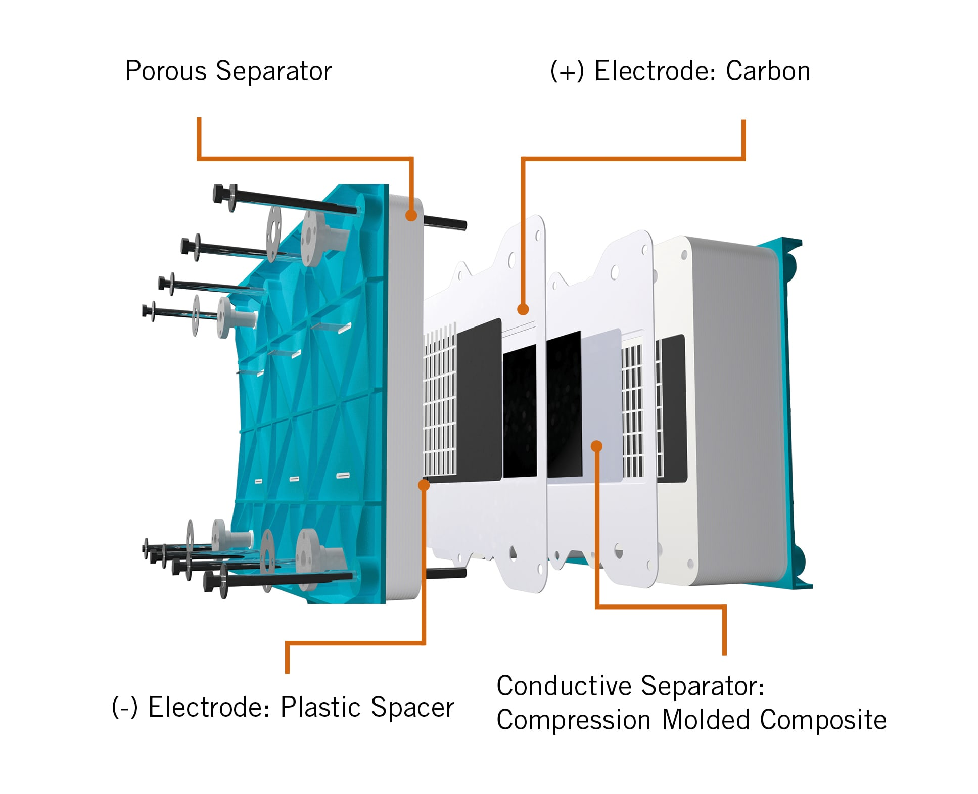 """ESS Inc's iron flow battery """"stack."""""""