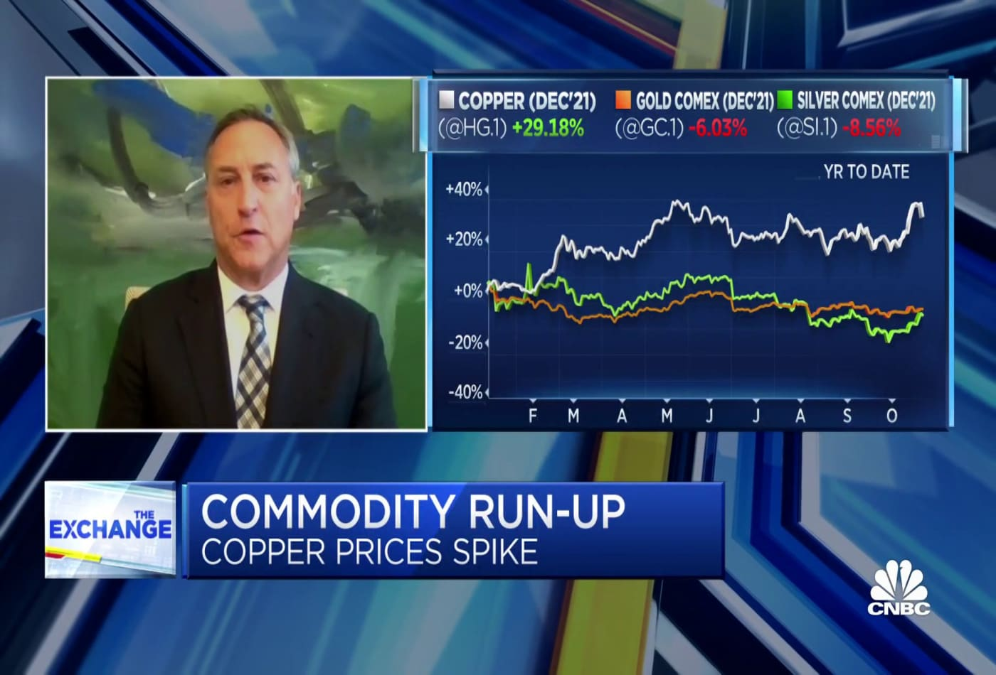 The miners are where you want to be, says Permanent Portfolio's Michael Cuggino