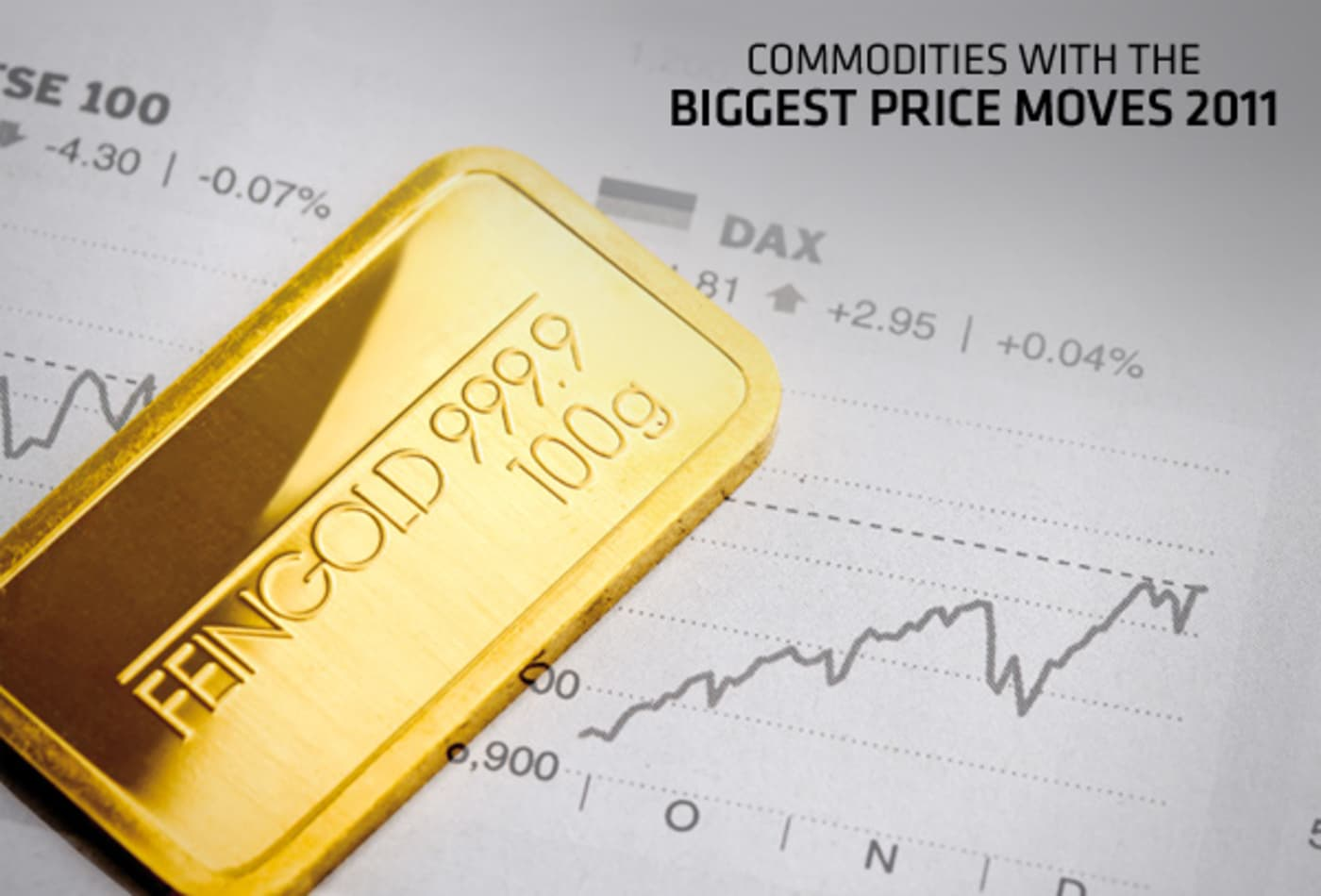 CNBC_commodities_biggest_price_moves_cover.jpg