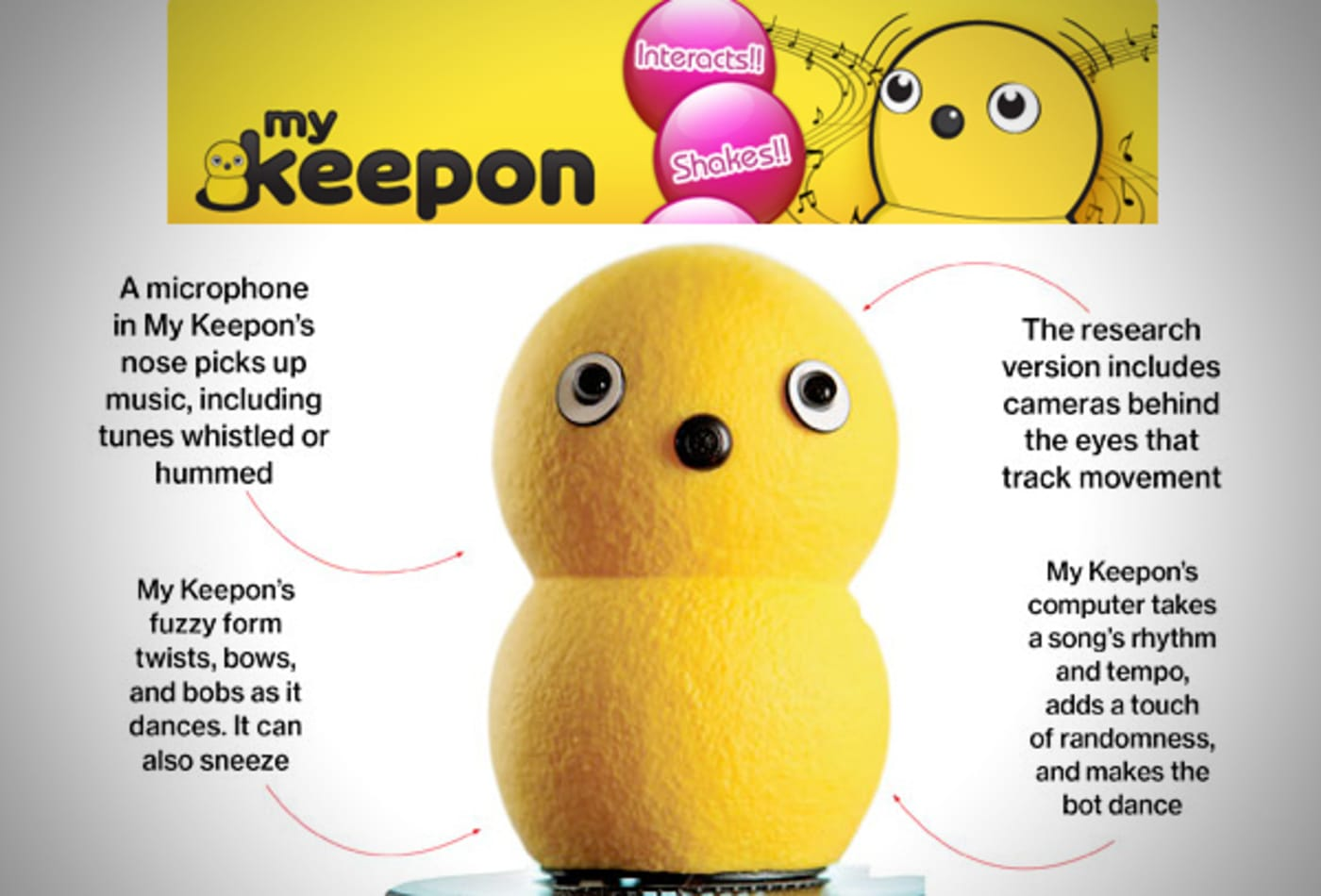 CNBC-toys-my-keepon.jpg