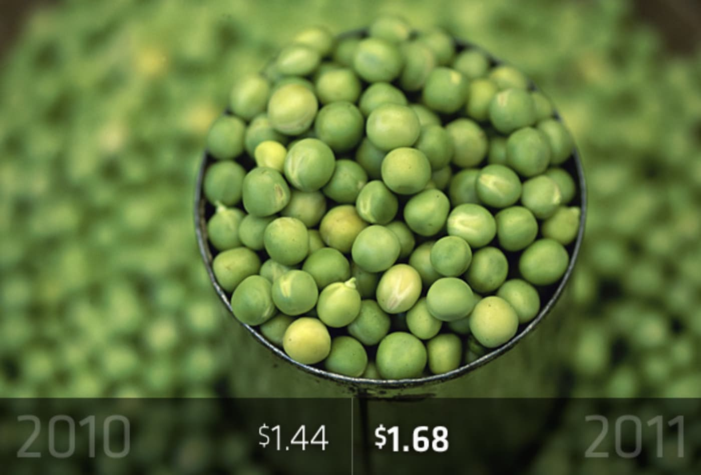 45358607 cost-of-thanksgiving-cnbc-2011-peas.jpg