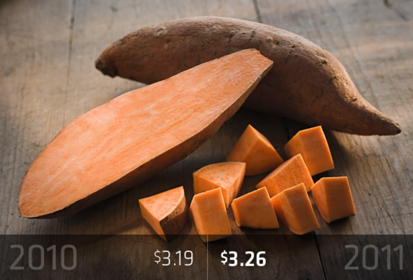 45358615 cost-of-thanksgiving-cnbc-2011-sweetpotatoes.jpg