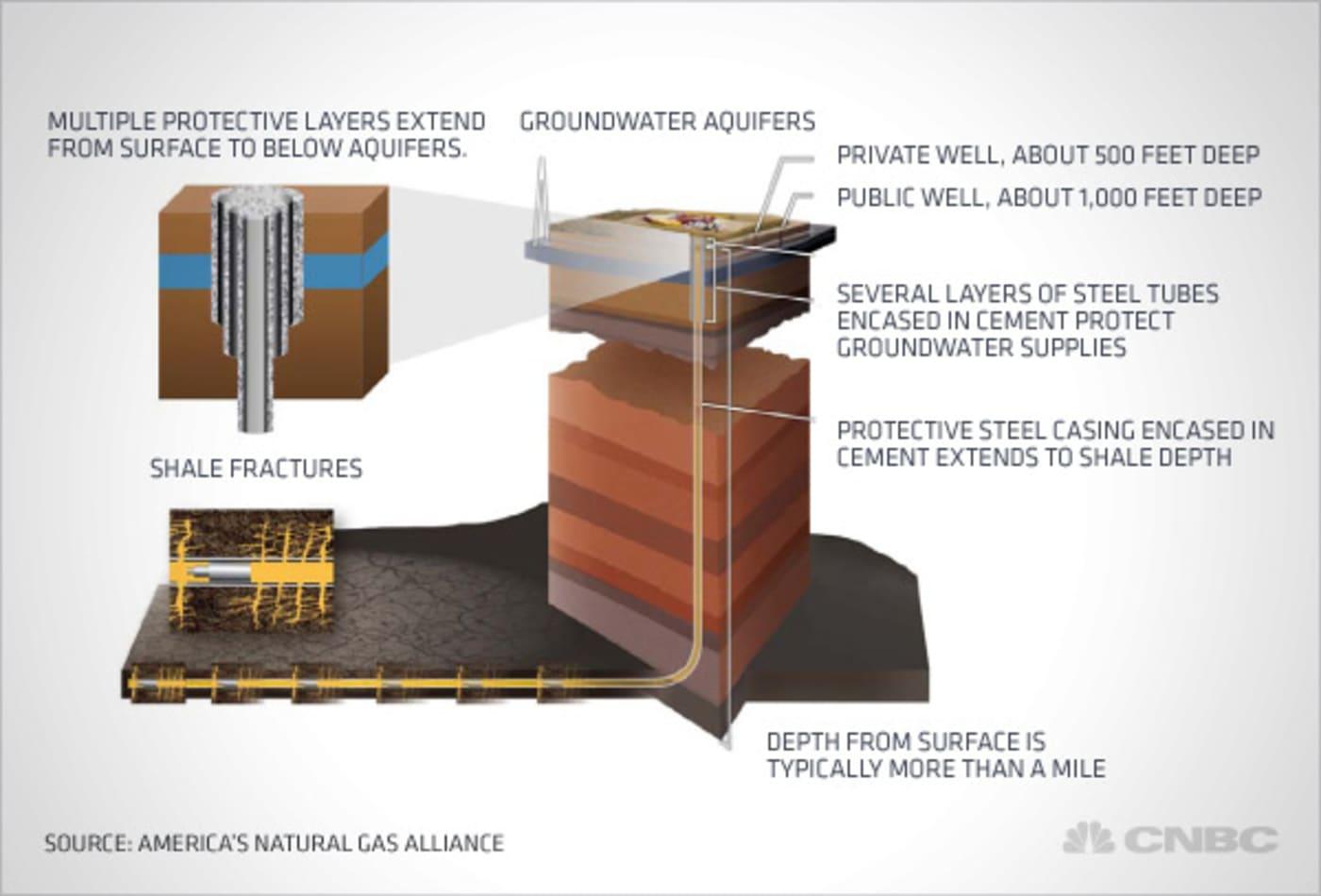 Nat-gas-fracking-fracturing-begins.jpg