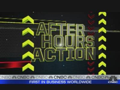 Options house after hours trading